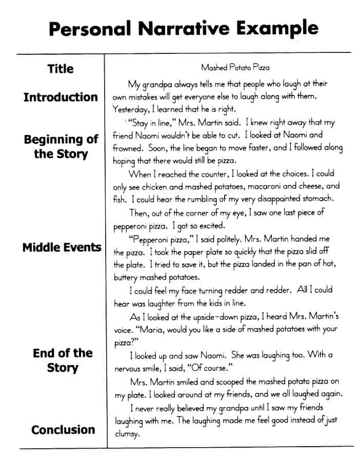 Descriptive Essay Thesis Narrative Essay Formatting Example Essay For English Language also Topics For English Essays How To Format Your College Essay  Rafal Reyzer Learn English Essay