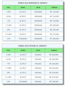 daftar harga jasa service ac depok rumah