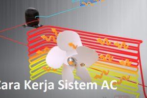 Cara Kerja Sistem AC, Begini Cara Kerjanya.!