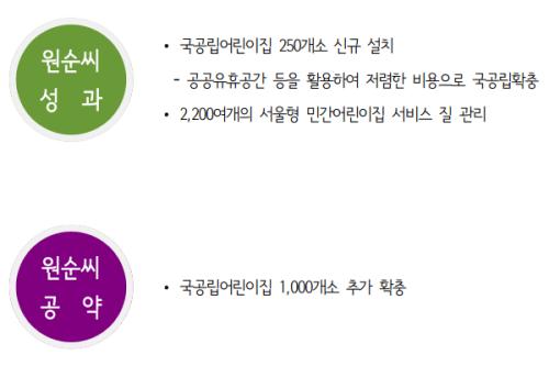 """박원순 후보의 """"어린이집 +1,000"""" 공약  (출처: 박원순 정책공약집)"""