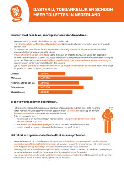Factsheet gastvrij toegankelijk schoon meer toiletten in nederland Maag Lever Darm Stichting Ralph Stoove Ragasto blad 1 van 2