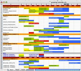 Vegetable chart also growing plan calendar ragged radishes  knaresborough rh raggedradishes wordpress