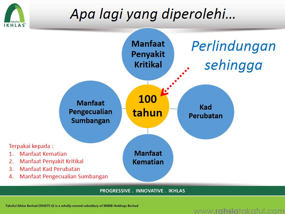 IKHLAS link Secure Takaful (15)