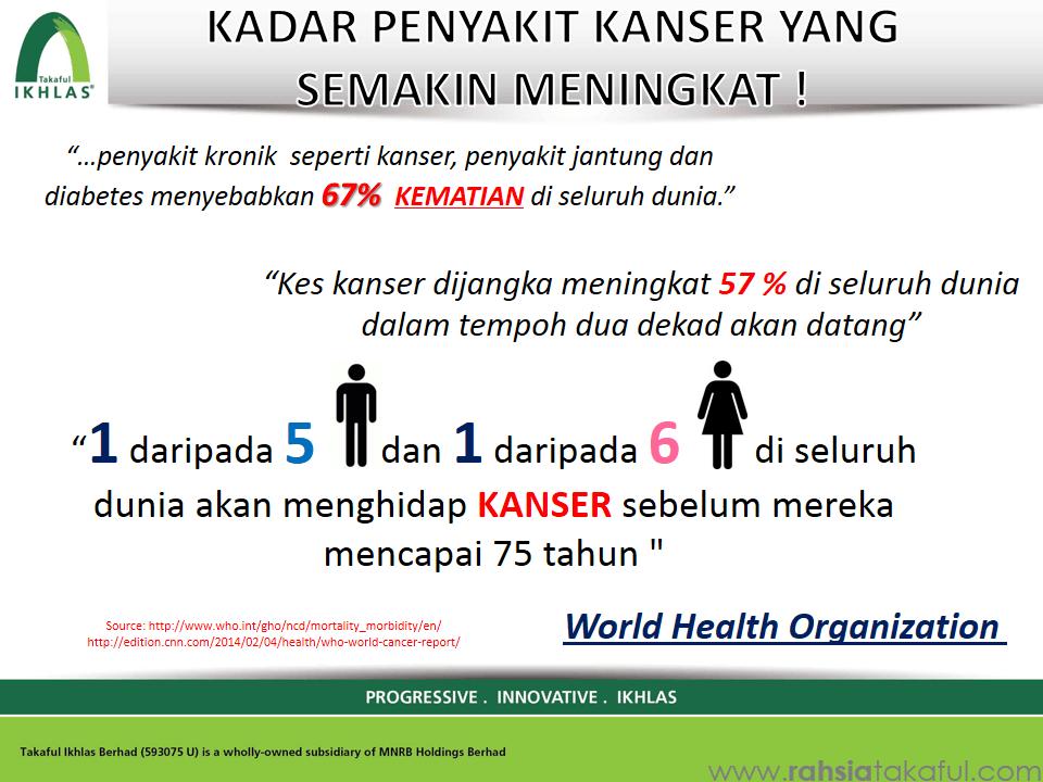 IKHLAS link Secure Takaful (6)