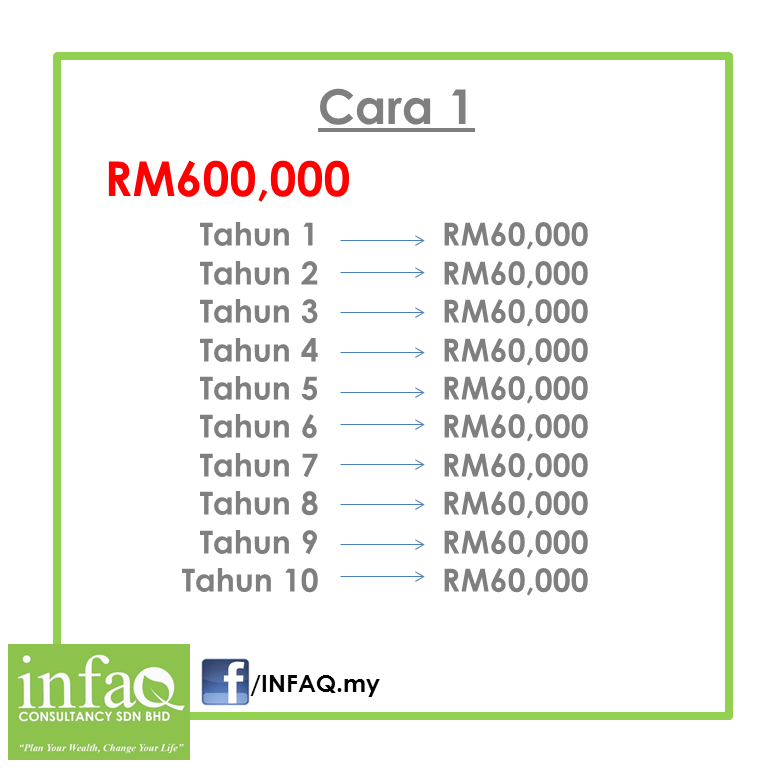 Income Protection Plan Penggantian Pendapatan (5)