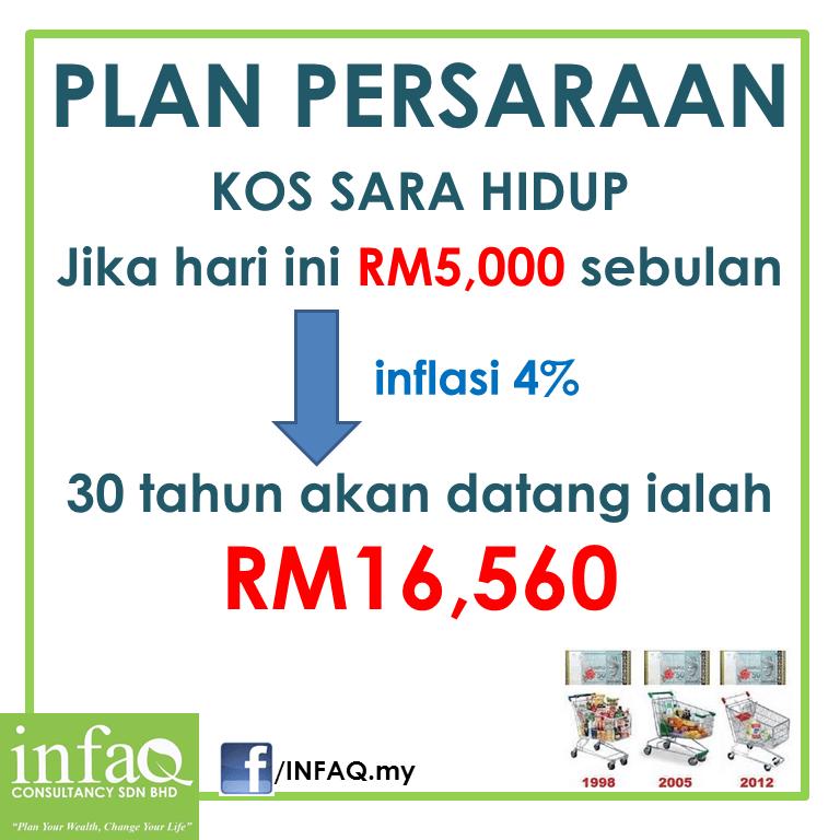 Plan Persaraan  Retirement Plan (2)