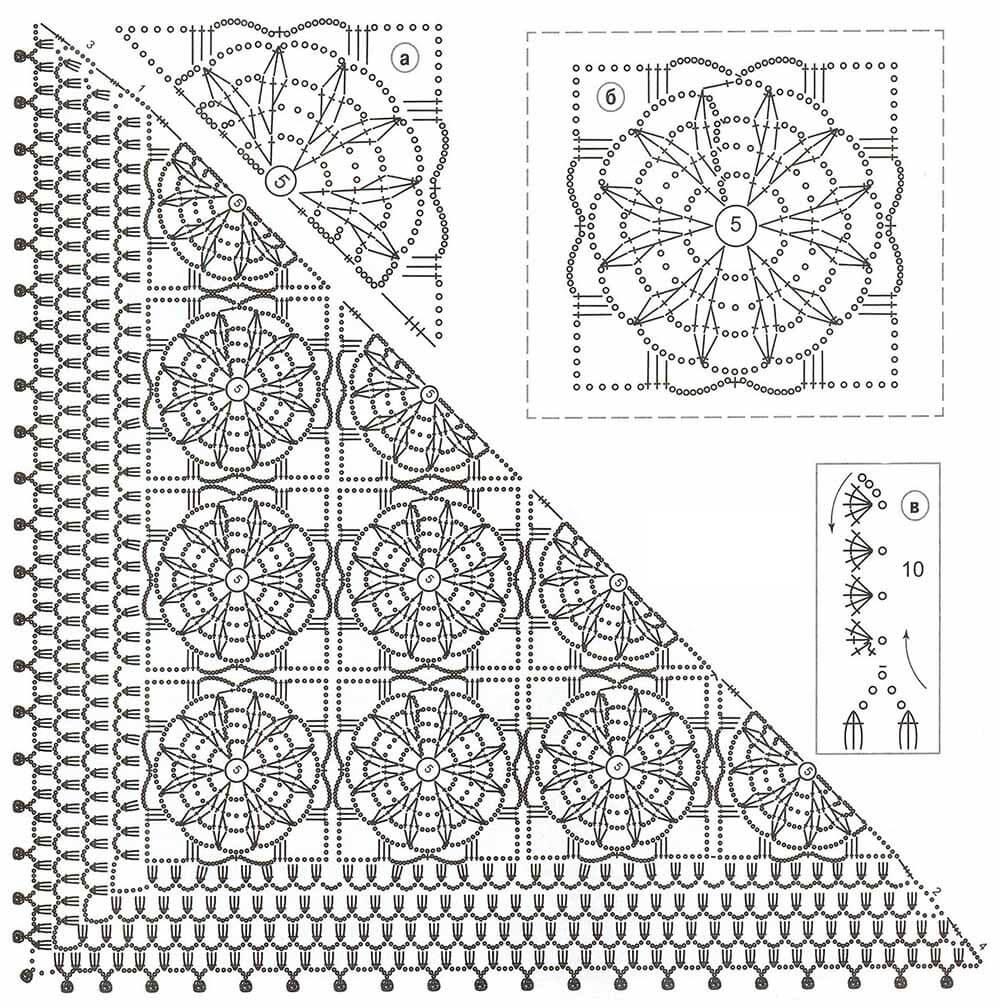 белая шаль крючком схемы и описание