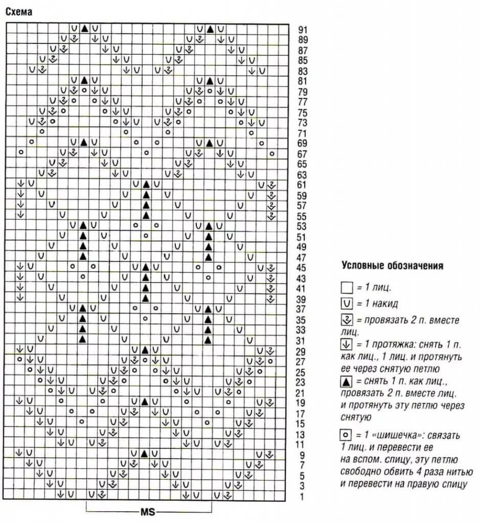 вязание спицами шали палантины схемы  