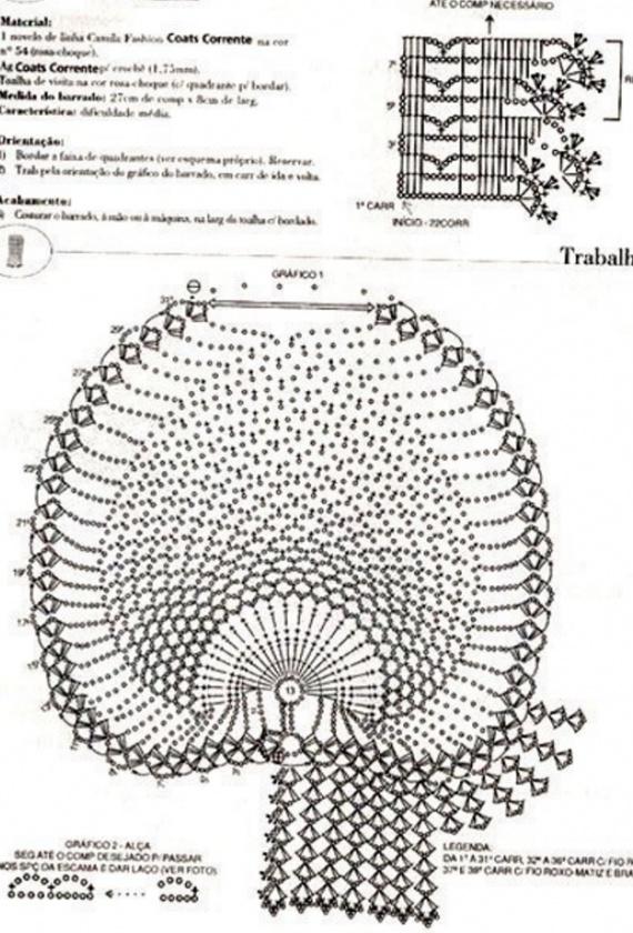 Фото схема ананасов для вязания сов крючком