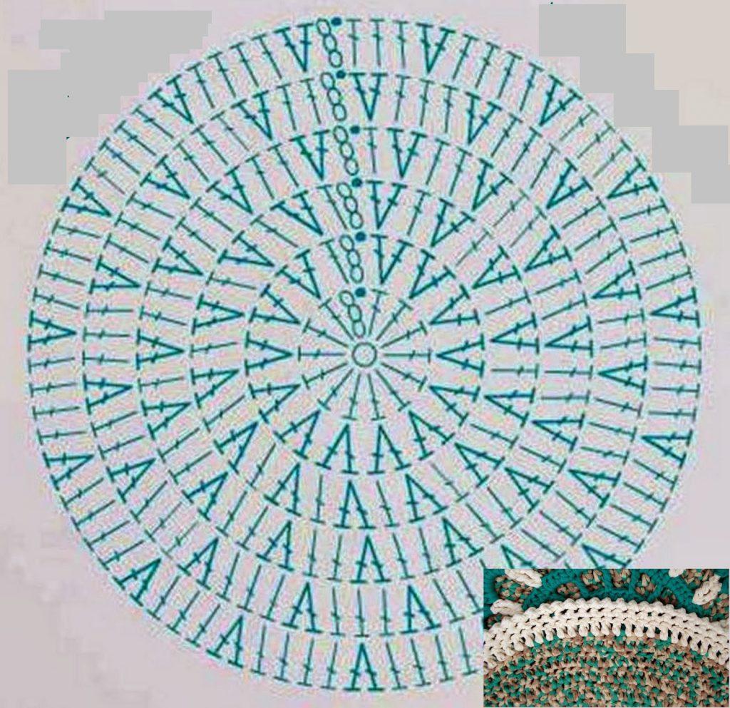 Фото схема простых круглых ковриков крючком