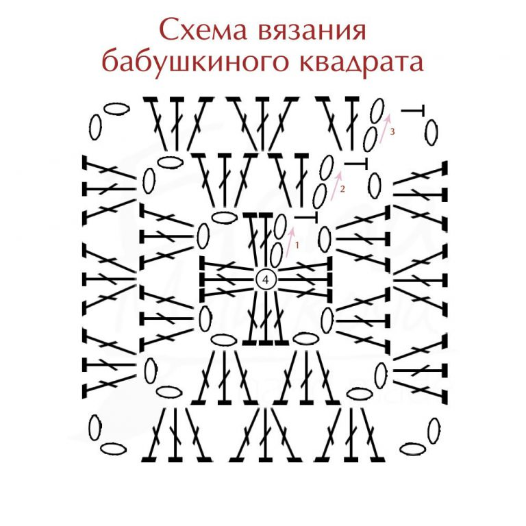 Фото стандартная схема вязания мотива бабушкин квадрат