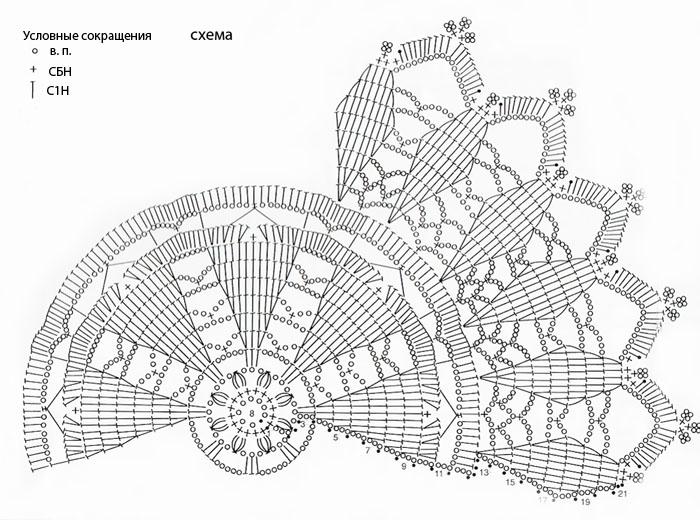 Фото схемы для ажурных ковриков крючком