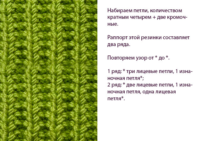 узор рыбацкая резинка схема