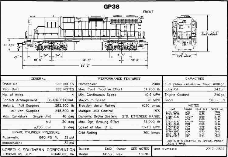 Norfolk Southern 1997 Diesel Locomotive Diagrams