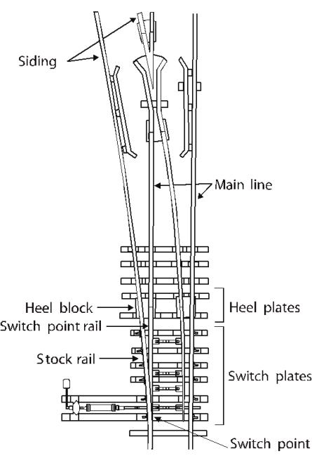 Railroad Track Wiring Rail For The Valley Needs Your Help Information Needed