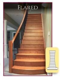 Stair Configurations - Railmaster Stairways Ltd. - Custom ...