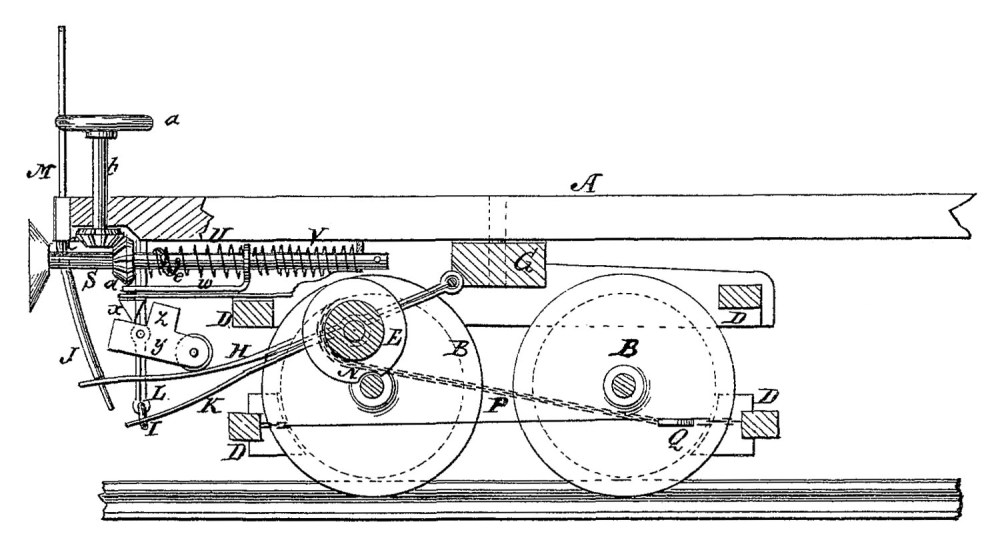 medium resolution of diagram for an automatic brake patented by luther adams in 1873