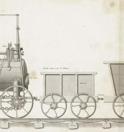 stephenson s patent locomotive engine [ 1500 x 713 Pixel ]