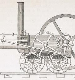 trevithick s tramroad locomotive [ 1462 x 1000 Pixel ]