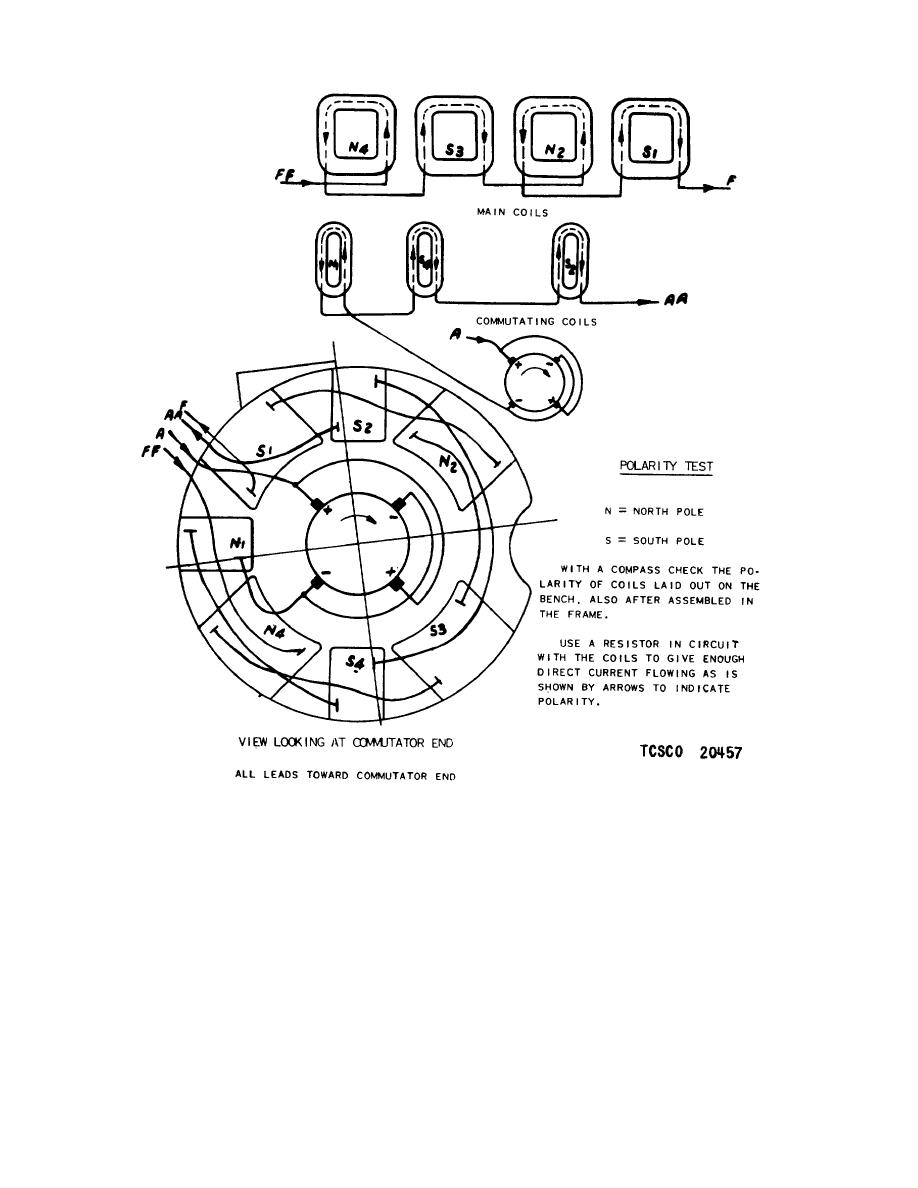 Figure 18. Traction motor field wiring diagram.