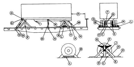 SEMI-TRAILERS-FLAT CARS Item No. of Pcs. Description A