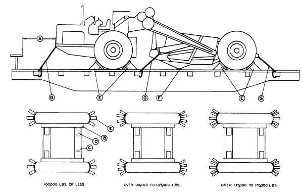 COMBINATION TWO WHEEL TRACTOR AND TRACTOR DRAWN SCRAPER