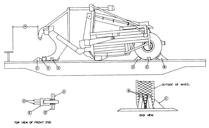 TWO WHEEL TRACTOR DRAWN SCRAPER (WITH PNEUMATIC TIRES