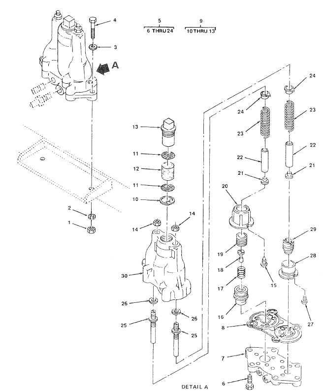 Figure 94. Air Compressor Governor Assembly