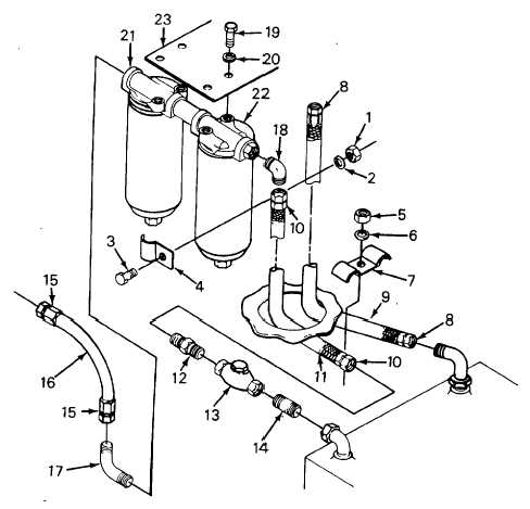 FUEL SYSTEM LINES AND FITTINGS