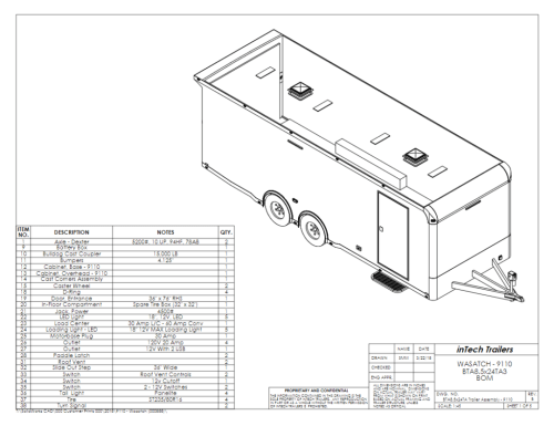 small resolution of custom enclosed car trailers for race cars built with rail ryder ryder utility trailer lights wiring diagram