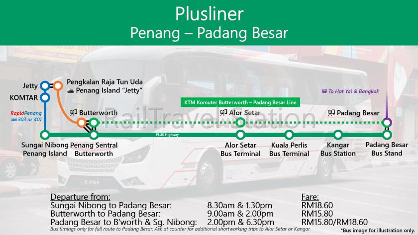 TRAINS1M Plusliner Penang Padang Besar Temporary.png