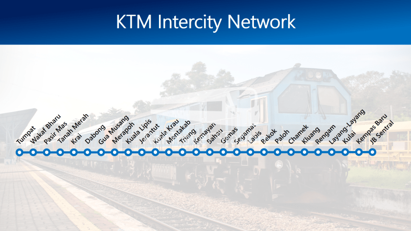 TRAINS1M2 KTM Intercity Network 20170201.png