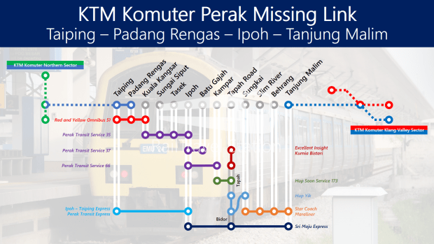 TRAINS1M2 KTM Komuter Perak Missing Link.png