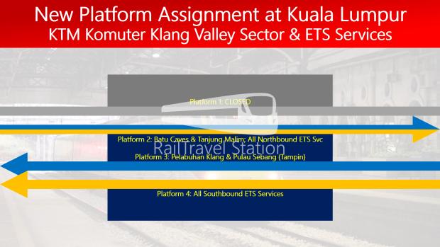 New Platform Assignment Kuala Lumpur 04.png