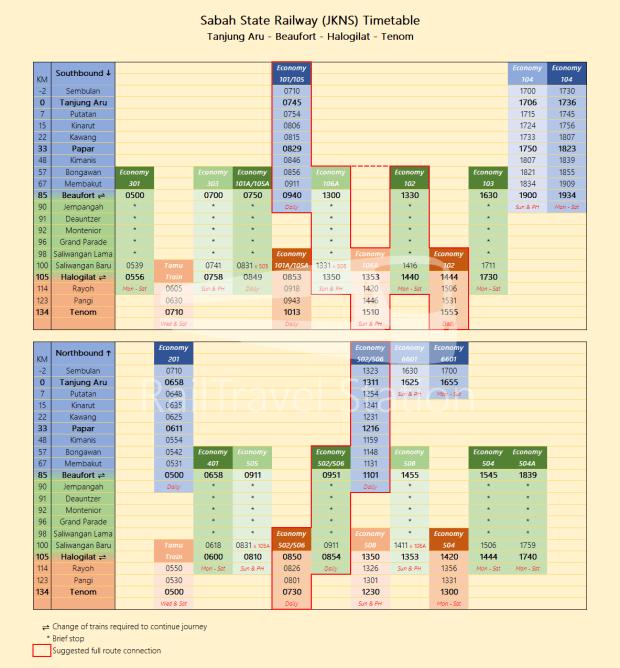 Sabah State Railway Timetable 20171205