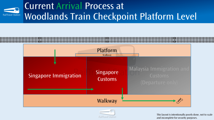 RailTravel Station Modified Layout of Woodlands Train Checkpoint Platform Level 003