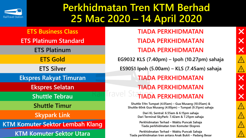 KTM Berhad Train Service Updates 25 March 14 April 2020 Malay
