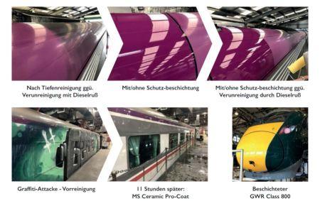 Bild MS Rail Praxis Beispiele