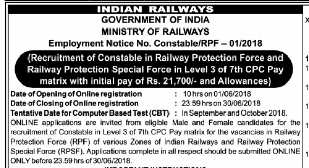 RPF Constable Recruitment 2018 Notification
