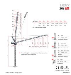 downloads raimondi lr372 luffing jib crane  [ 1339 x 1339 Pixel ]