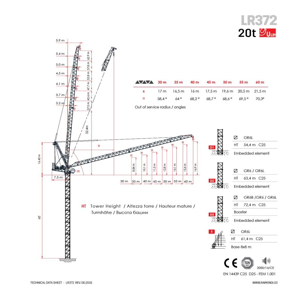 medium resolution of downloads raimondi lr372 luffing jib crane
