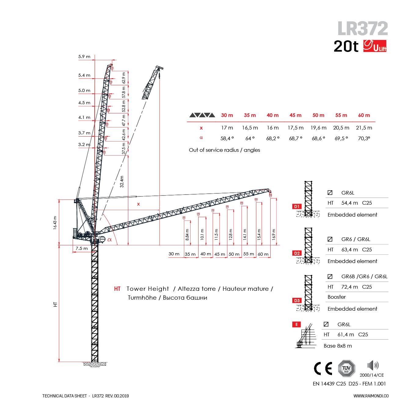 hight resolution of downloads raimondi lr372 luffing jib crane