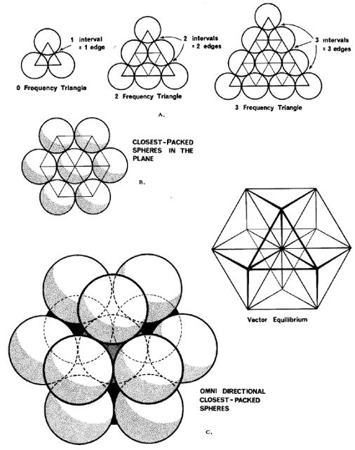 ПРОТОКОЛ ВЫСШЕГО Я Page-3-Image-2