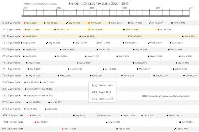 КОБРА: ЭРА ВОДОЛЕЯ 11 / 12 ЯНВАРЯ 2020 РАСПРОСТРАНИТЕ ЭТО ПОВСЕМЕСТНО! Page-4-Image-4-1