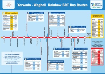 Routes Information, English
