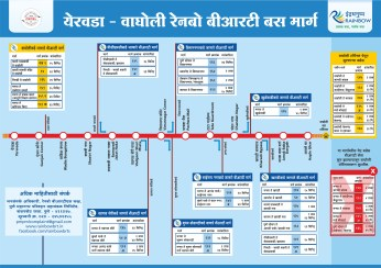 Routes Information, Marathi