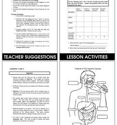 Nutrition: Food \u0026 Healthy Eating - Grades 4 to 6 - Print Book - Lesson Plan  - Rainbow Horizons [ 1165 x 900 Pixel ]