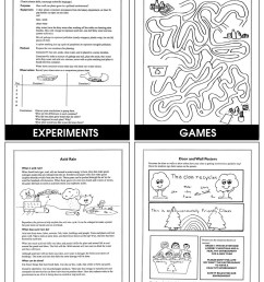 HELPING OUR ENVIRONMENT - Grades 3 to 6 - eBook - Lesson Plan - Rainbow  Horizons [ 1165 x 900 Pixel ]