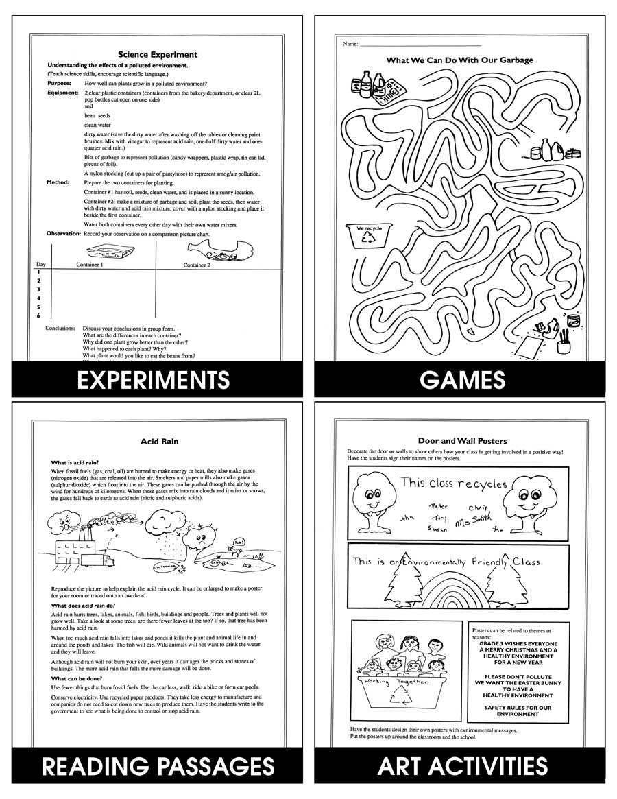 hight resolution of HELPING OUR ENVIRONMENT - Grades 3 to 6 - eBook - Lesson Plan - Rainbow  Horizons