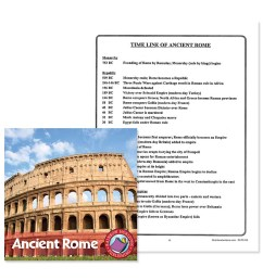 Ancient Rome: Timeline of Ancient Rome - WORKSHEET - Grades 4 to 6 - eBook  - Worksheet - Rainbow Horizons [ 900 x 900 Pixel ]